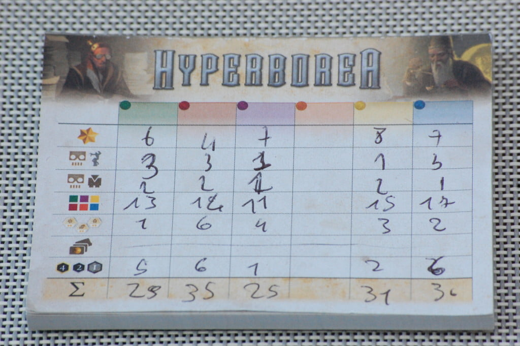 Il calcolo dei punti + tipico dei giochi Eurogames.