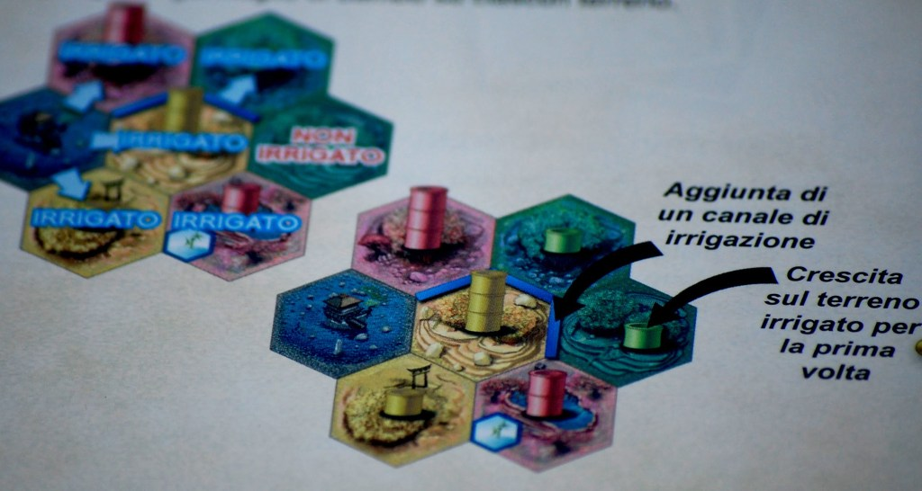 Il manuale ci spiega, con dei efficaci esempi,il funzionamento dell'irrigazione.