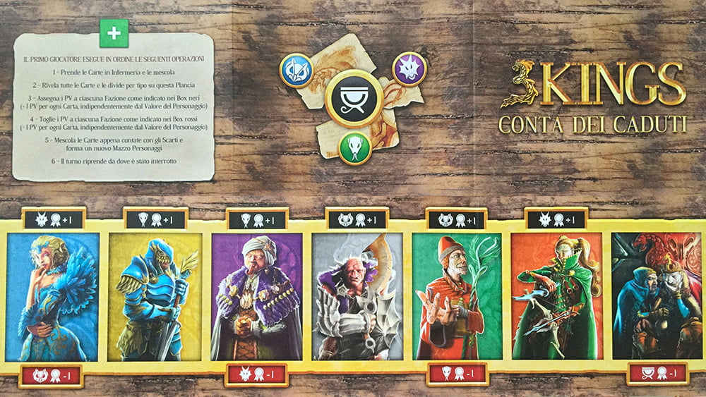 I personaggi ricordano leggermente le carte francesi: il tono è vagamente cupo, ma senza esagerare, e i colori permettono di capire in un baleno le fazioni di appartenenza.