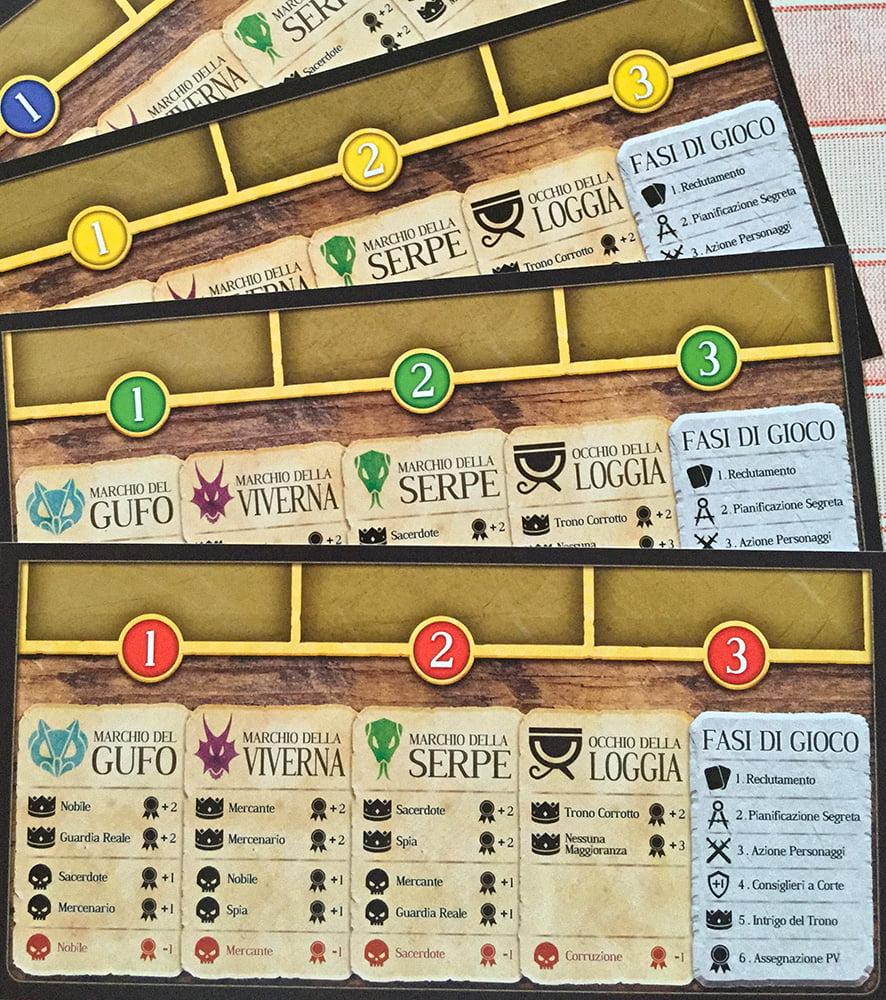 Le plance giocatore: ognuna è di colore diverso e presenta una serie di pratici schemi riepilogativi, che semplificano il compito dei giocatori.