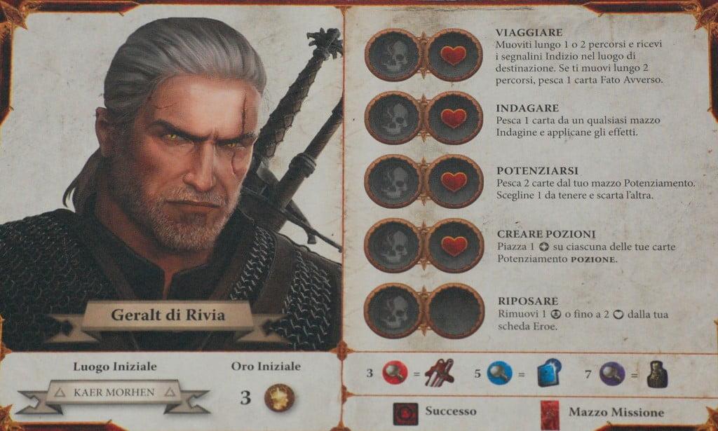 LA scheda del personaggio ricorda le azioni disponibili a ciascun giocatore. Impossibile sbagliarsi o dimenticarsi.
