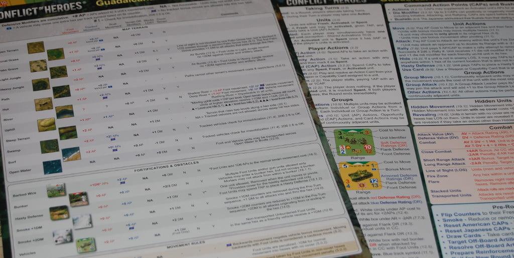 Le schede di aiuto sono rimaste praticamente immutate: un bel sospiro di sollievo visto che in foglio a4 stampato in avanti e retro potete trovare l'80% delle cose che servono!