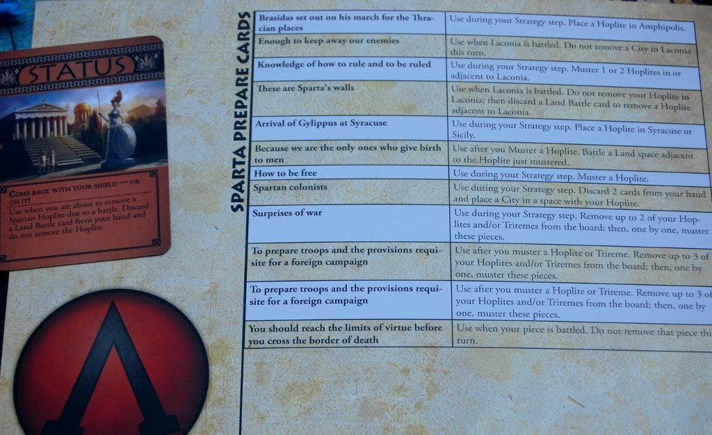 l'elenco delle carte peculiari di Sparta