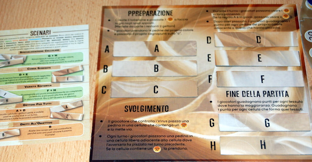La tabella riassuntiva delle mutazioni genetiche (preparata per il gioco base: senza nessuna regola aggiuntiva in vista)