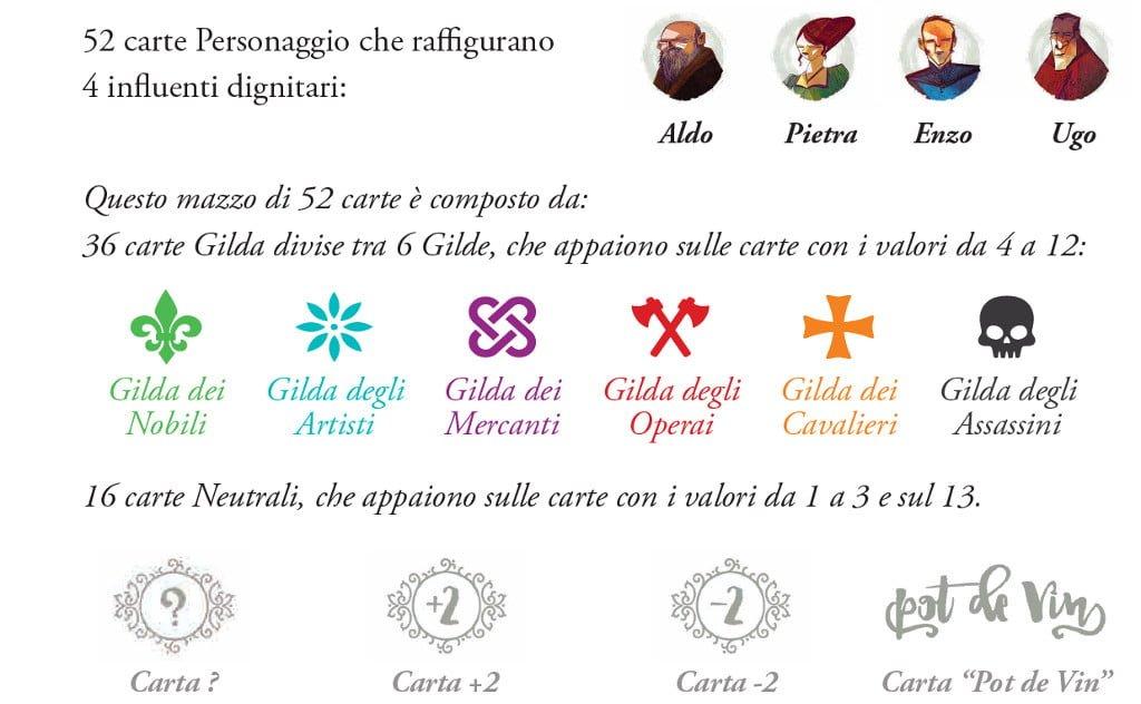 La simbologia delle carte