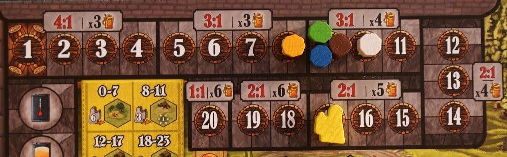 La pista dei punteggi con i moltiplicatori