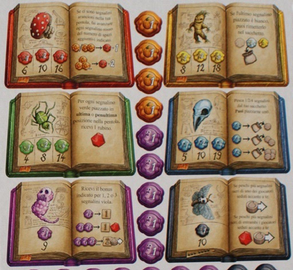 I libri degli ingredienti di livello 1