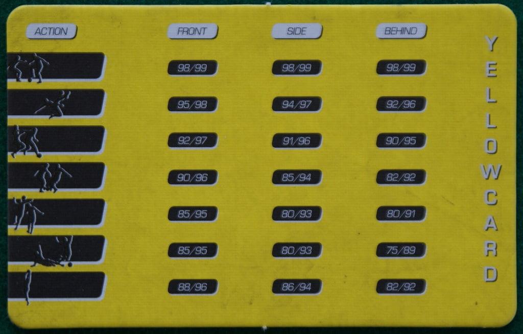Esempio di cartellino giallo
