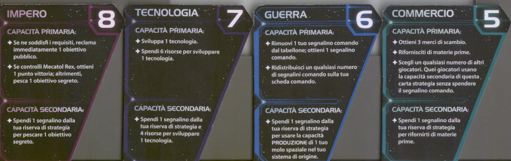 Carte Stretegia 2