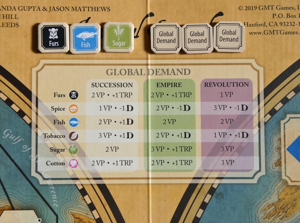 """Tabella """"Global Demand""""."""
