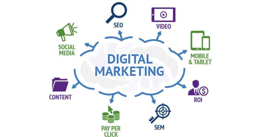 spa business with social and digital marketing - Digital Marketing