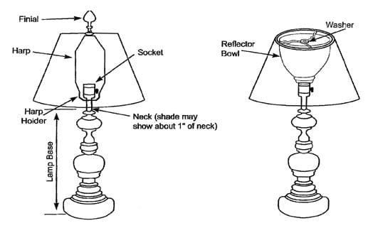 Lamp shade diagram