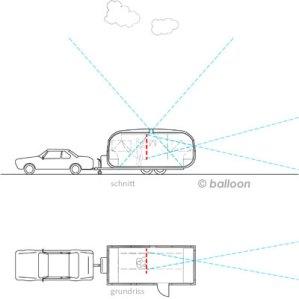 schema mobile camera © balloonobscura