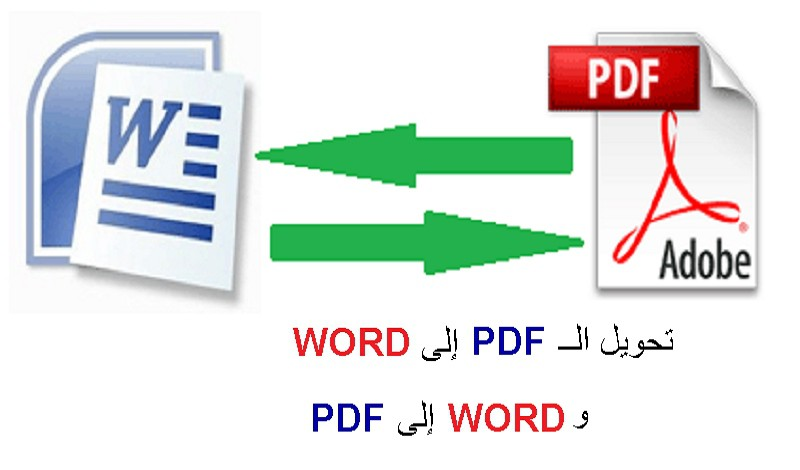 طريقة تحويل ملف وورد إلى pdf