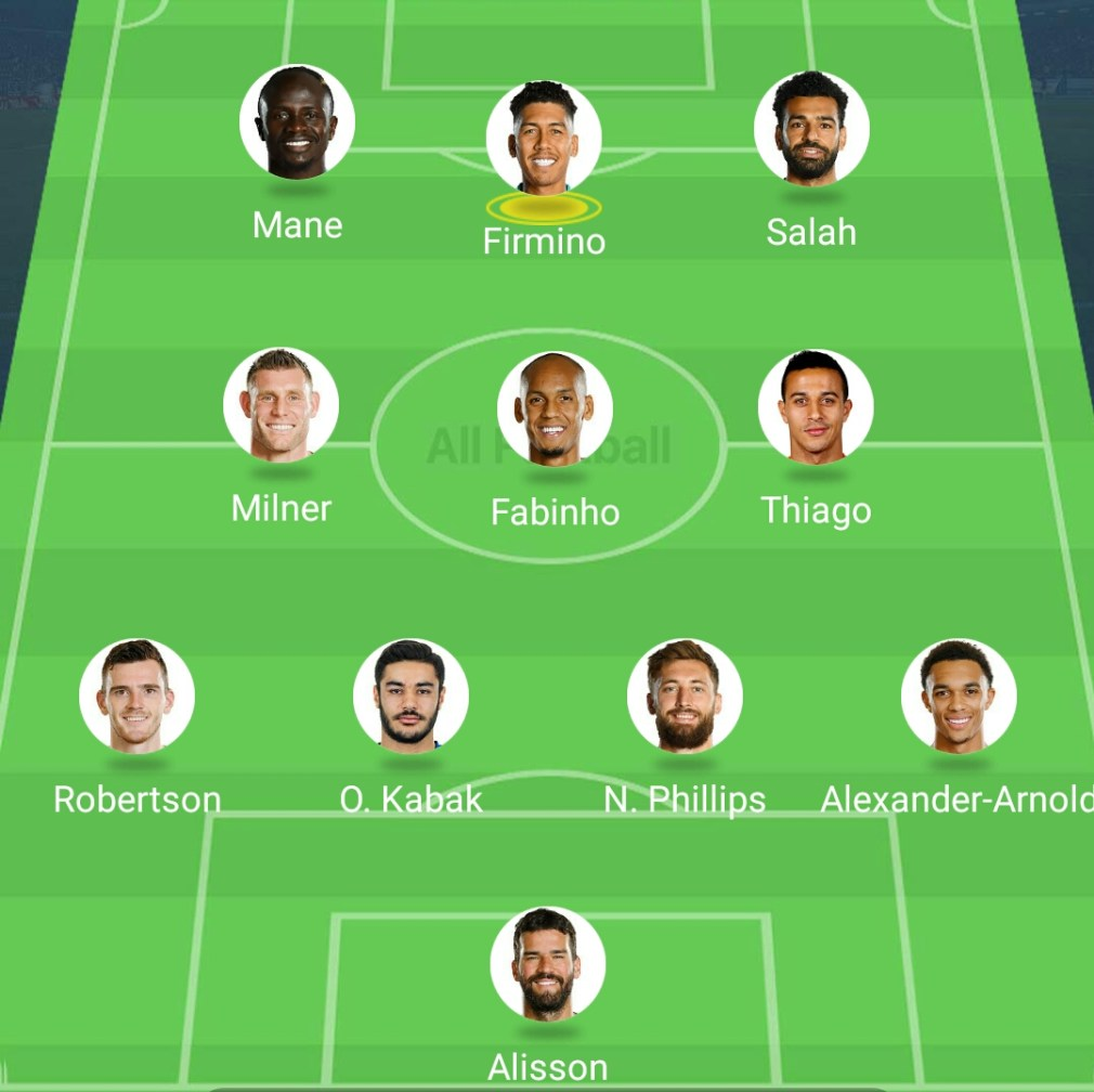 Liverpool Predicted lineup for UCL
