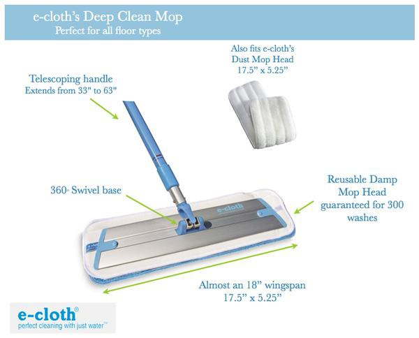 Deep Clean Mop (Boxed)