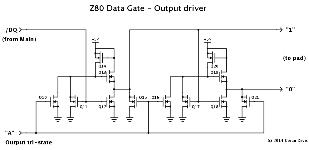Wondrous The Anatomy Of A Z80 Gate Baltazar Studios Wiring 101 Photwellnesstrialsorg