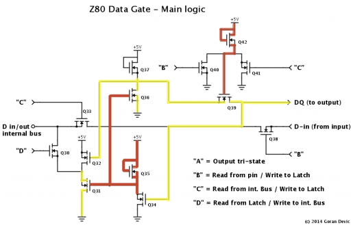 Z80 data pin latch = 0