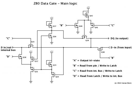 Z80 data gate logic