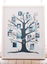 Famille Summerbell Family Tree