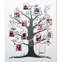 famille summerbelle family tree