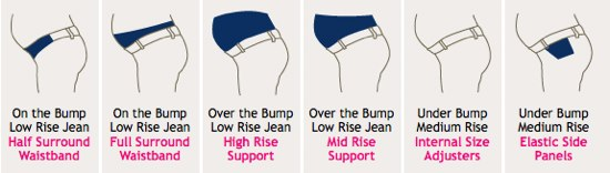 Just Maternity Jeans waistband for pregnancy jeans explained