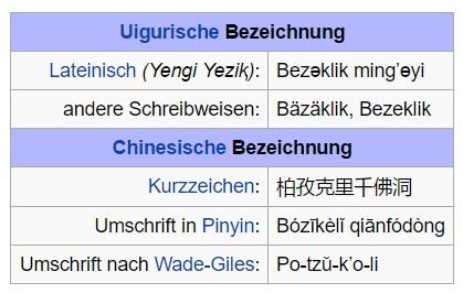 Wikipedia Bezeklik