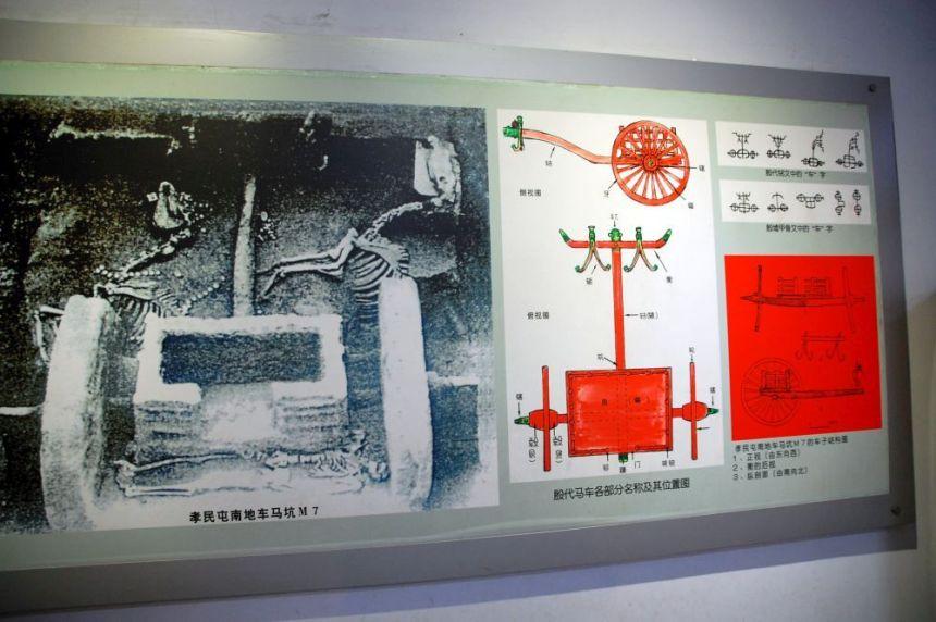 Rekonstruktion der Streitwagen als Zeichnung.