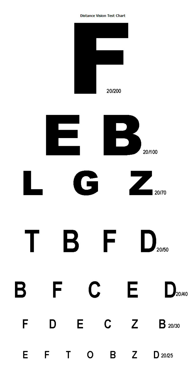 Printable eye chart vision test image collections free any chart dmv eye chart online image collections chart design ideas free printable rosenbaum eye chart images chart nvjuhfo Gallery