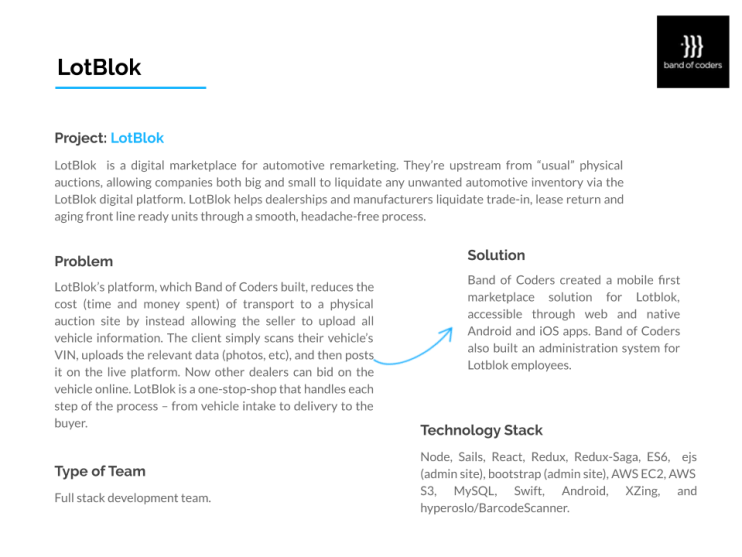 LotBlok Case Study - Band of Coders