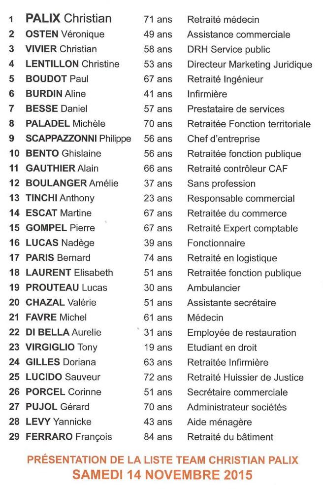 liste des membres C.Palix corigee