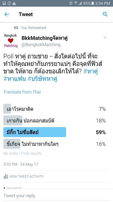 From Dating Poll of BangkokMatching Dating and Matchmaking Agency: What will make guys/ladies decide to divorce their spouse?