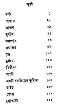 Golpo Sangraha contents