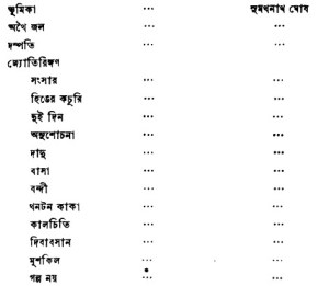 Bibhuti-Rachanabali Content- 11a