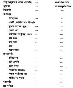 Bibhuti-Rachanabali Content- 12