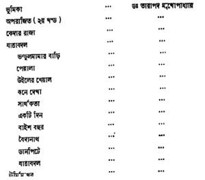 Bibhuti-Rachanabali Content- 3