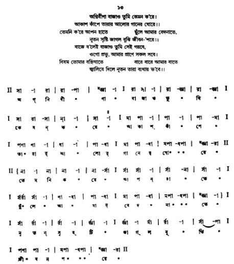 Shreshtho Rabindra Swaralipi content 1