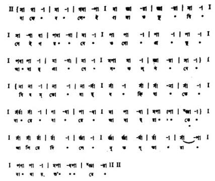 Shreshtho Rabindra Swaralipi content 2