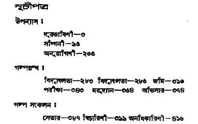 Narendra Nath mitra content 3