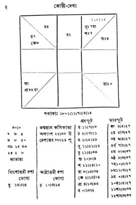 Koshthi-Dekha content