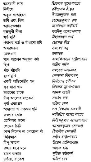 Nirbachita Sera Rahasya contents 1