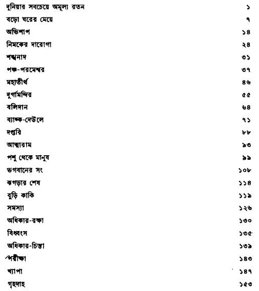 Premchand Galpo Sangraha contents 1