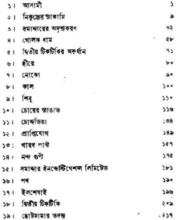 Gupi Panur Kirti Kalap contents