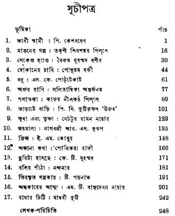 Malayalam Galpaguchchha content