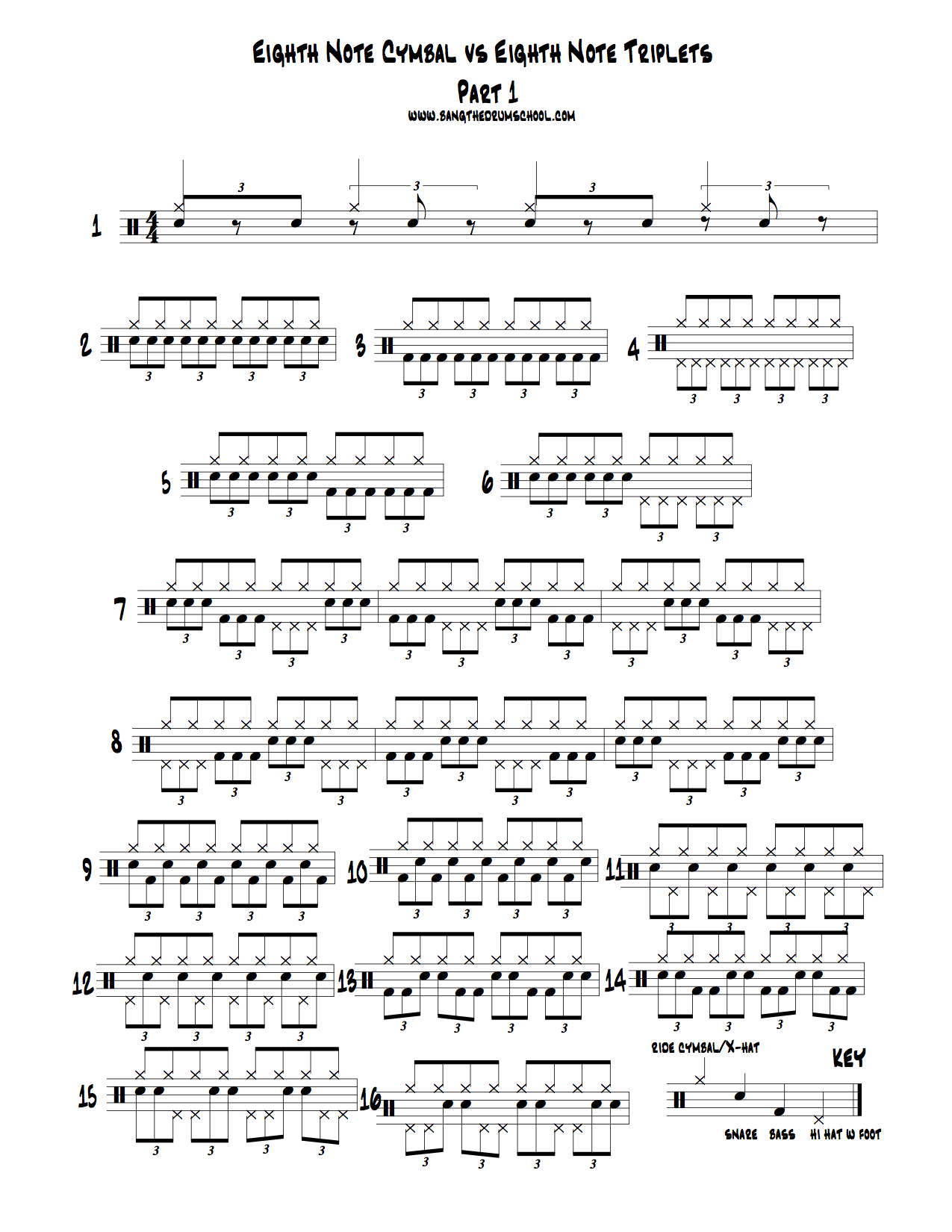 Eighth Note Cymbal Vs Eighth Note Triplet Independence