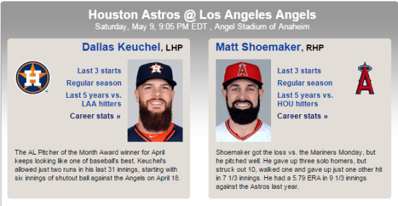 beards matchup