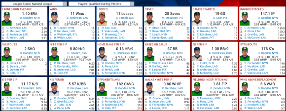 july14NLpitchers