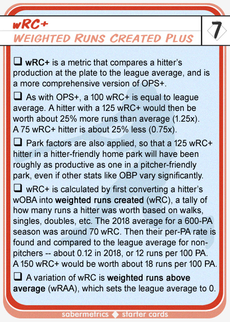 Sabermetrics Starter Baseball Cards - 07 - wRC+ description