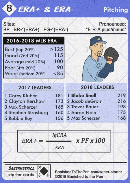 Sabermetrics Starter Baseball Cards - 08 - ERA+ charts
