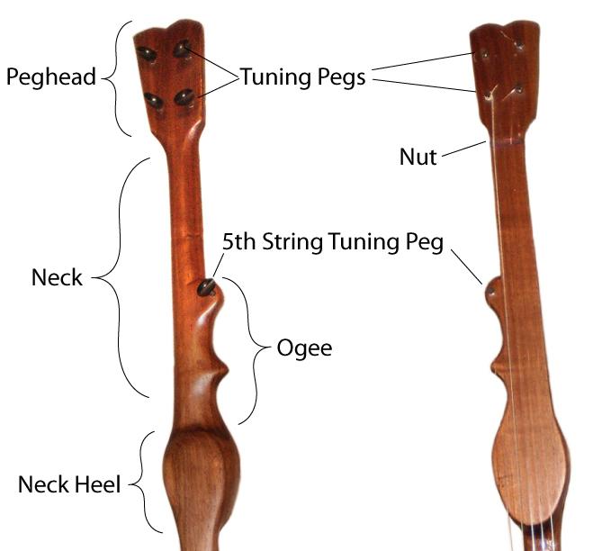 Labeled gourd banjo neck
